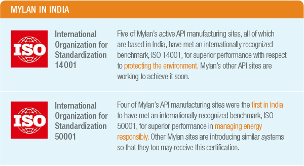 ISO Standardization Mylan