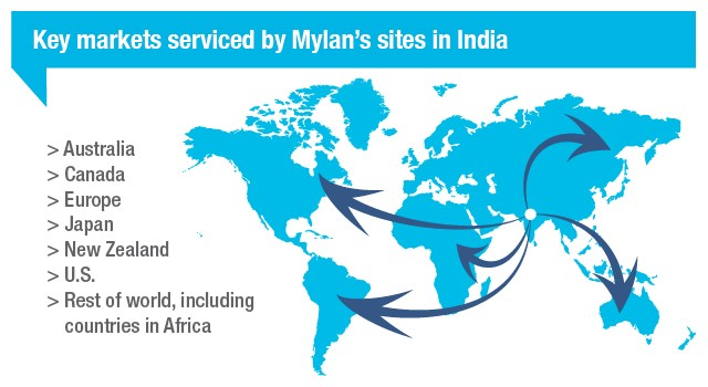 Market around the world Mylan